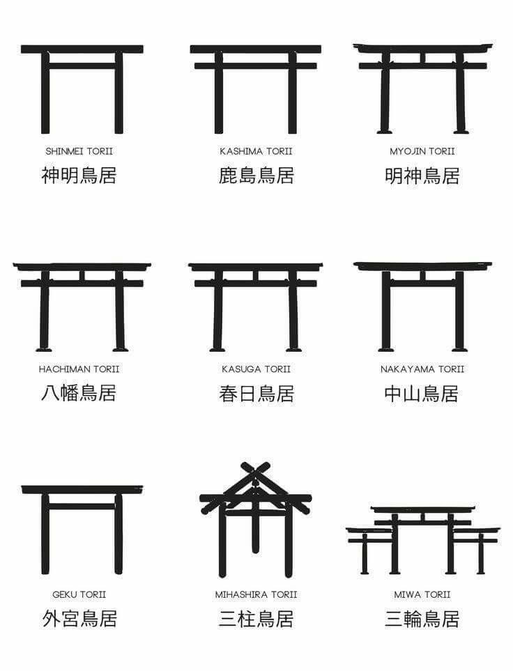 rodzaje Torii źródłó httpsemisemicolon.com20170215know-your-torii